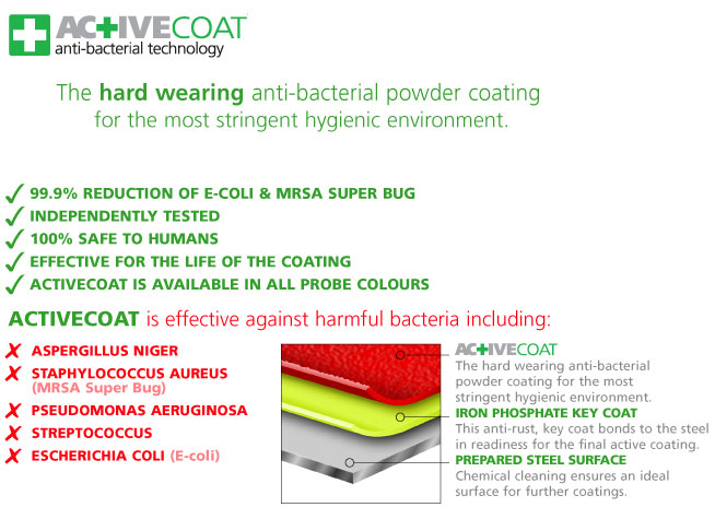 Active coat anti-bacterial technology