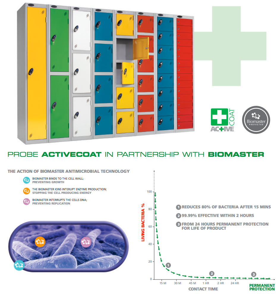 Probe activecoat in partnership with biomaster